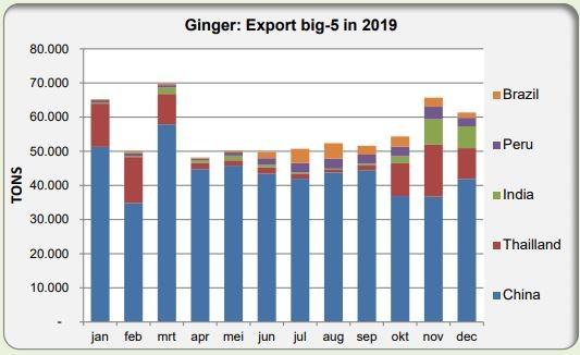 industry_news_inner_20201225_ginger04
